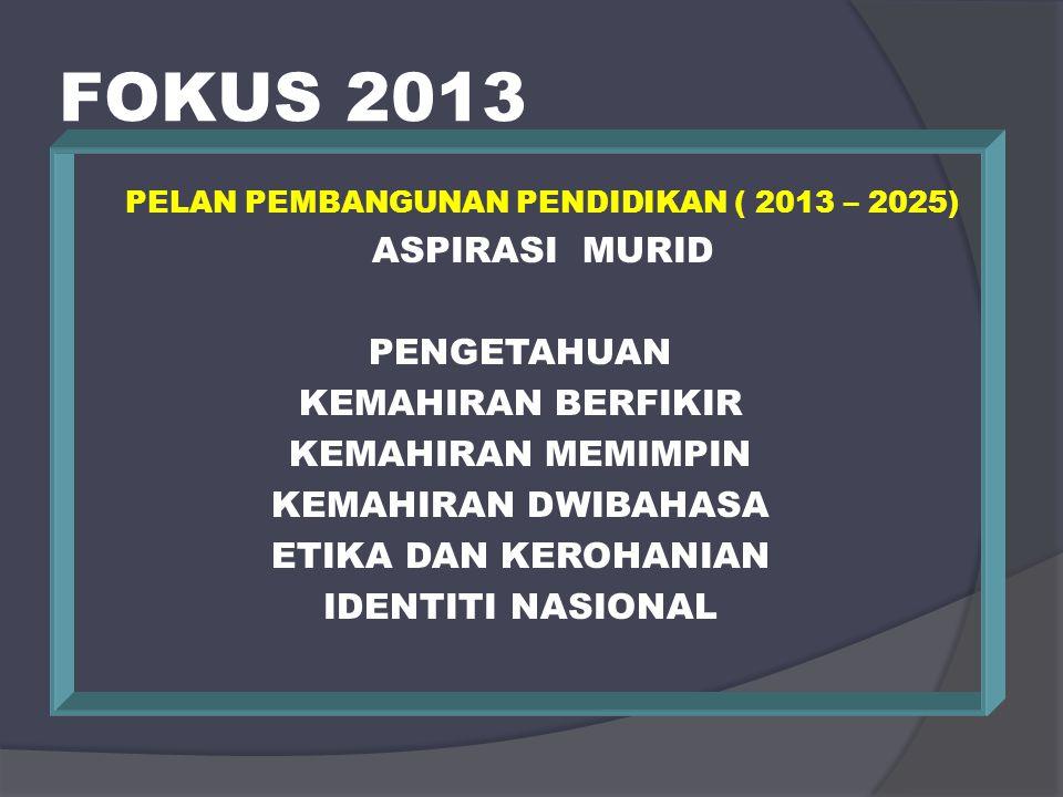 FOKUS 2013 PELAN PEMBANGUNAN PENDIDIKAN ( 2013 – 2025) ASPIRASI MURID PENGETAHUAN KEMAHIRAN BERFIKIR KEMAHIRAN MEMIMPIN KEMAHIRAN DWIBAHASA ETIKA DAN