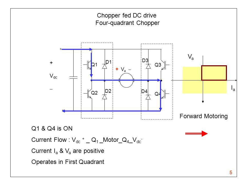 5 Chopper fed DC drive Four-quadrant Chopper + V a  Q1 Q2 Q3 Q4 D1 D3 D4 D2 + V dc  Q1 & Q4 is ON Current Flow : V dc + _ Q 1 _Motor_Q 4 _V dc - Cur