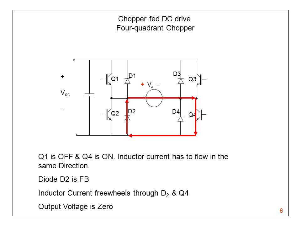 6 Chopper fed DC drive Four-quadrant Chopper + V a  Q1 Q2 Q3 Q4 D1 D3 D4 D2 + V dc  Q1 is OFF & Q4 is ON. Inductor current has to flow in the same D