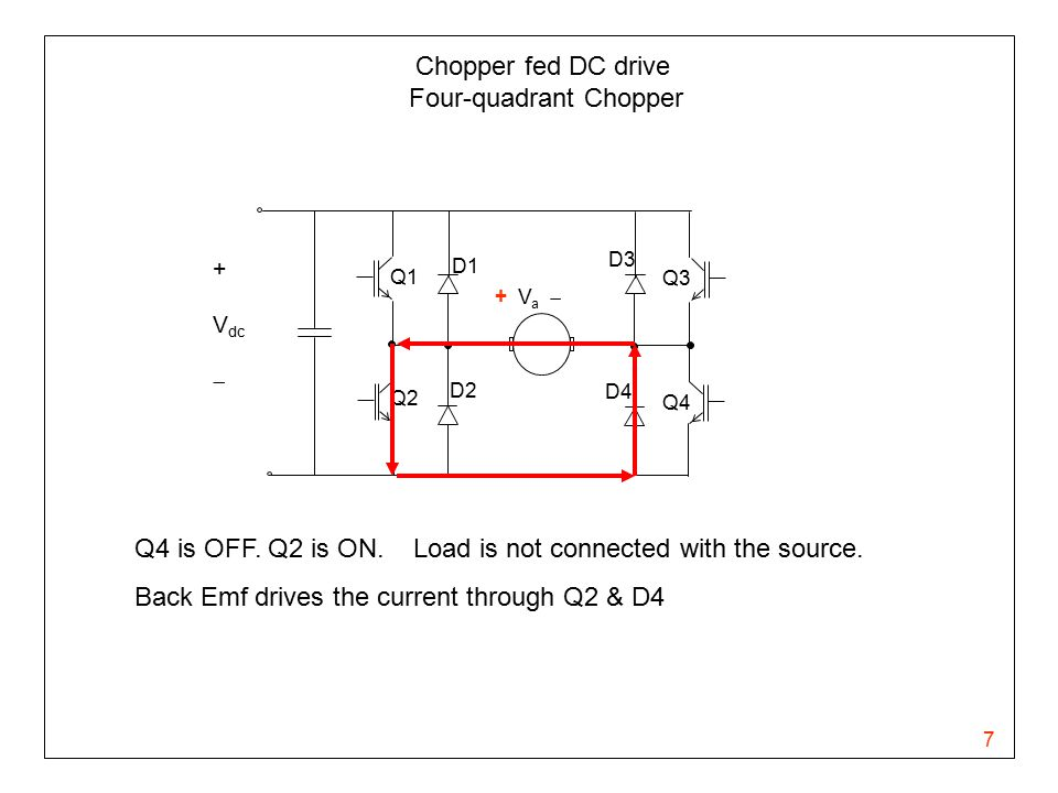 7 Chopper fed DC drive Four-quadrant Chopper + V a  Q1 Q2 Q3 Q4 D1 D3 D4 D2 + V dc  Q4 is OFF. Q2 is ON. Load is not connected with the source. Back