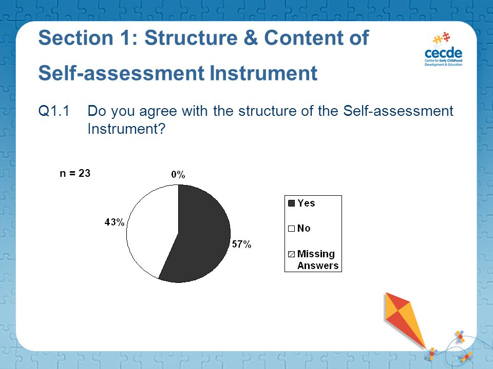 Section 1: Structure & Content of Self-assessment Instrument Q1.1Do you agree with the structure of the Self-assessment Instrument.