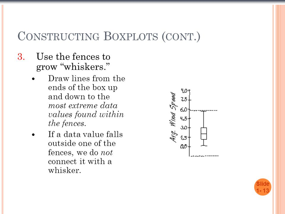 C ONSTRUCTING B OXPLOTS ( CONT.) Slide 1- 13 3.Use the fences to grow whiskers. Draw lines from the ends of the box up and down to the most extreme data values found within the fences.