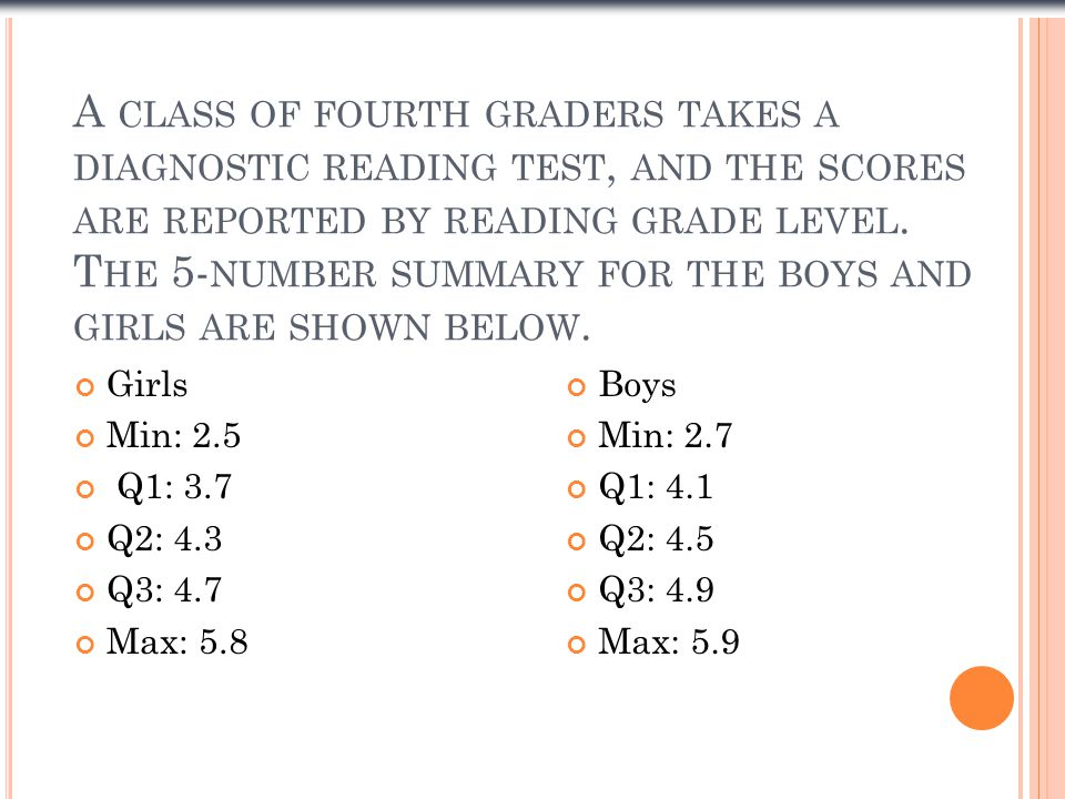 A CLASS OF FOURTH GRADERS TAKES A DIAGNOSTIC READING TEST, AND THE SCORES ARE REPORTED BY READING GRADE LEVEL.