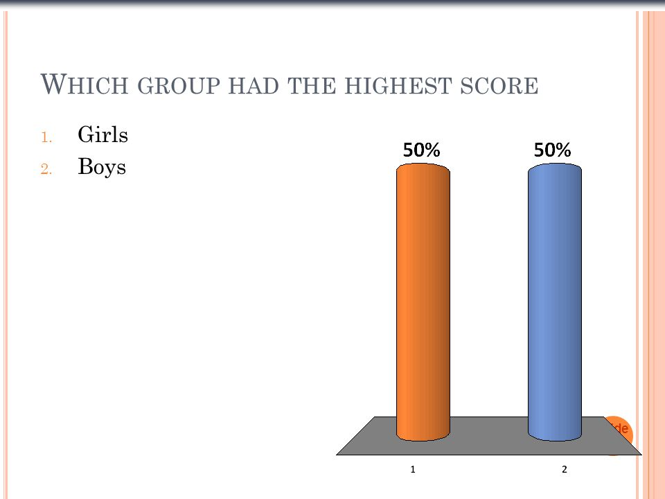 W HICH GROUP HAD THE HIGHEST SCORE Slide 1- 20 1. Girls 2. Boys