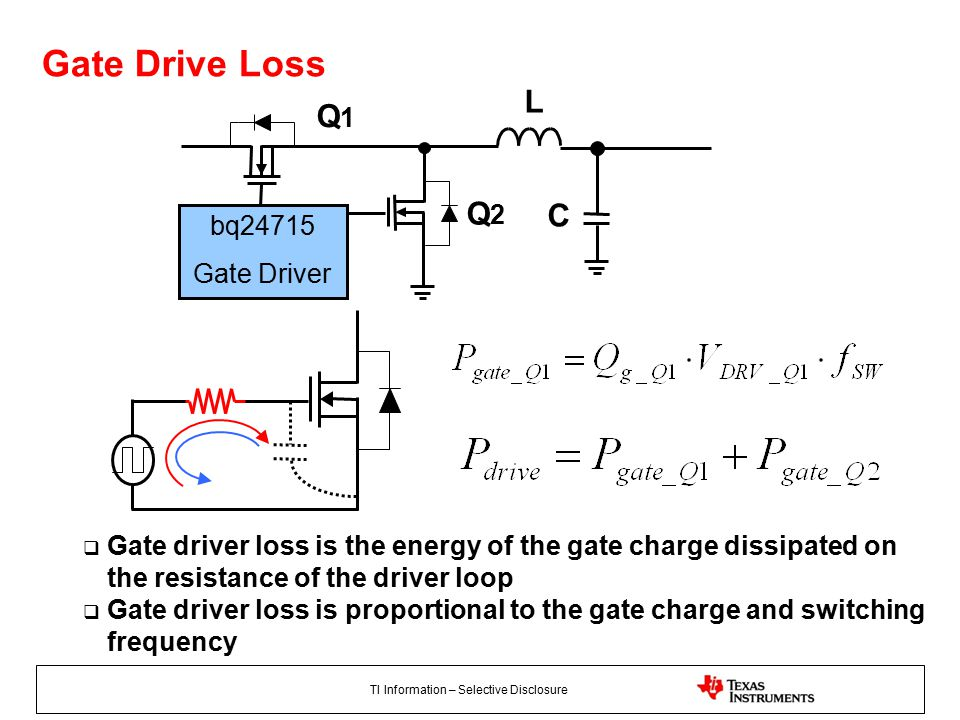 TI Information – Selective Disclosure Gate Drive Loss L C Q1Q1 Q2Q2 bq24715 Gate Driver  Gate driver loss is the energy of the gate charge dissipated on the resistance of the driver loop  Gate driver loss is proportional to the gate charge and switching frequency