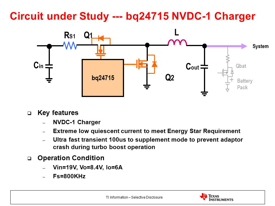 TI Information – Selective Disclosure Circuit under Study --- bq24715 NVDC-1 Charger L C out Q1Q1 bq24715 Q2Q2  Key features – NVDC-1 Charger – Extreme low quiescent current to meet Energy Star Requirement – Ultra fast transient 100us to supplement mode to prevent adaptor crash during turbo boost operation  Operation Condition – Vin=19V, Vo=8.4V, Io=6A – Fs=800KHz C in RS1RS1 System Battery Pack Qbat