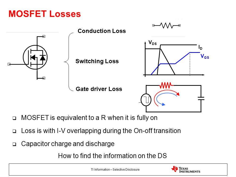 TI Information – Selective Disclosure MOSFET Losses  MOSFET is equivalent to a R when it is fully on  Loss is with I-V overlapping during the On-off transition  Capacitor charge and discharge V GS IDID V DS Conduction Loss Switching Loss Gate driver Loss How to find the information on the DS