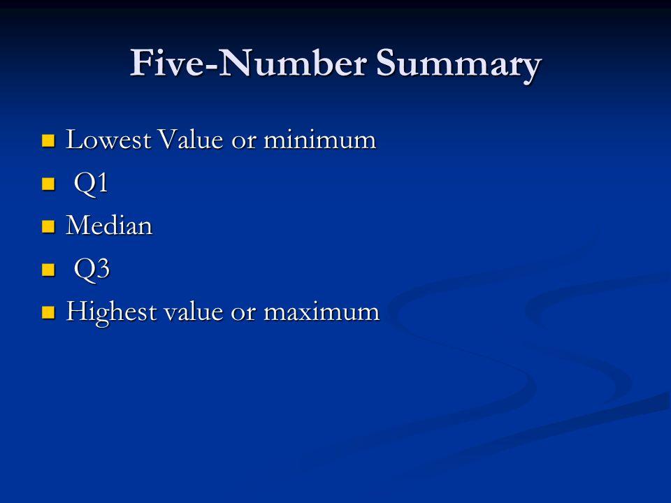 Five-Number Summary Lowest Value or minimum Lowest Value or minimum Q1 Q1 Median Median Q3 Q3 Highest value or maximum Highest value or maximum