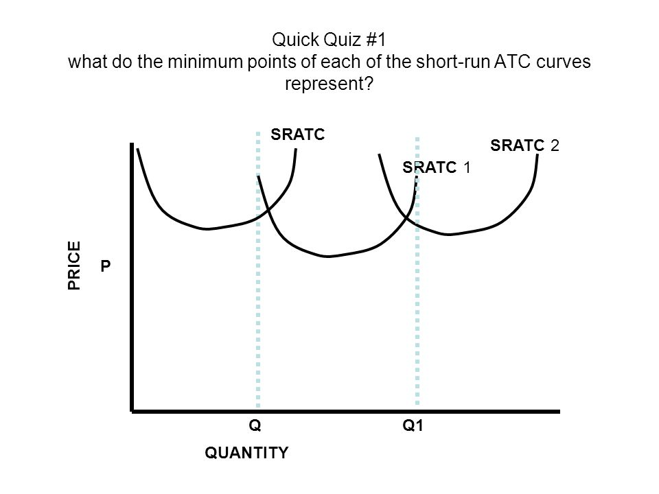 Quick Quiz #1 what do the minimum points of each of the short-run ATC curves represent? P Q SRATC 1 PRICE QUANTITY Q1 SRATC 2 SRATC