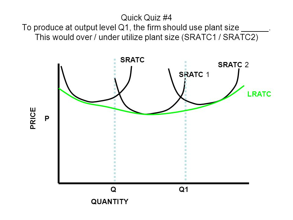 Quick Quiz #4 To produce at output level Q1, the firm should use plant size ______. This would over / under utilize plant size (SRATC1 / SRATC2) P Q S
