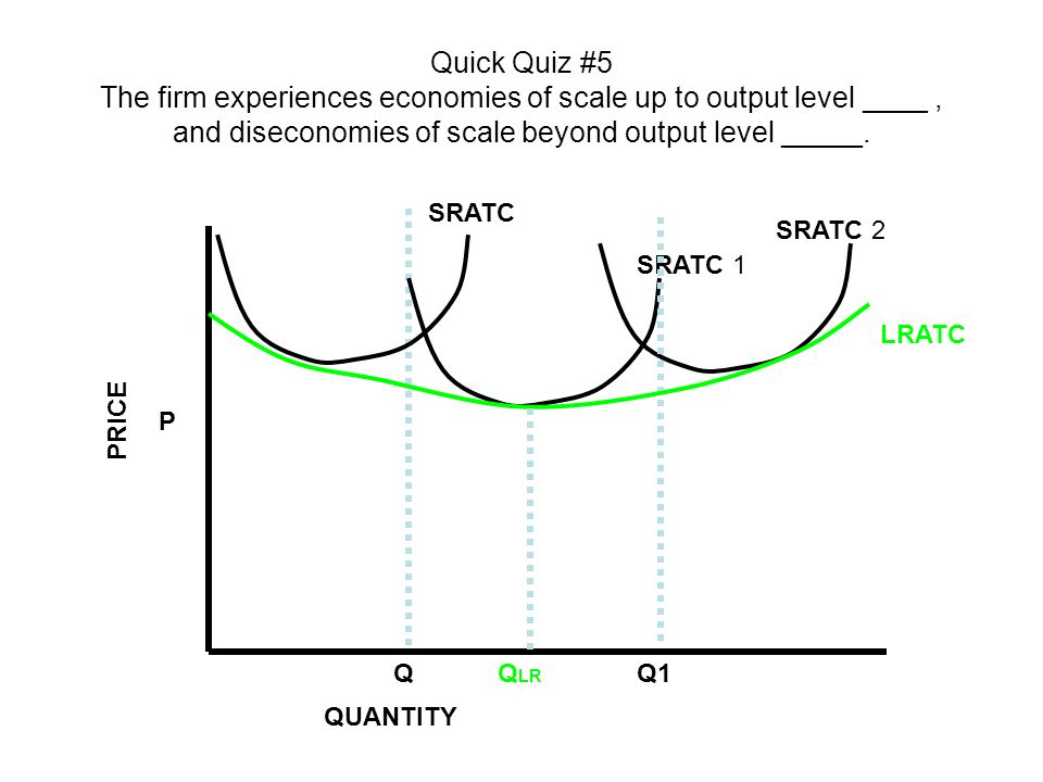 Quick Quiz #5 The firm experiences economies of scale up to output level ____, and diseconomies of scale beyond output level _____. P Q SRATC 1 PRICE