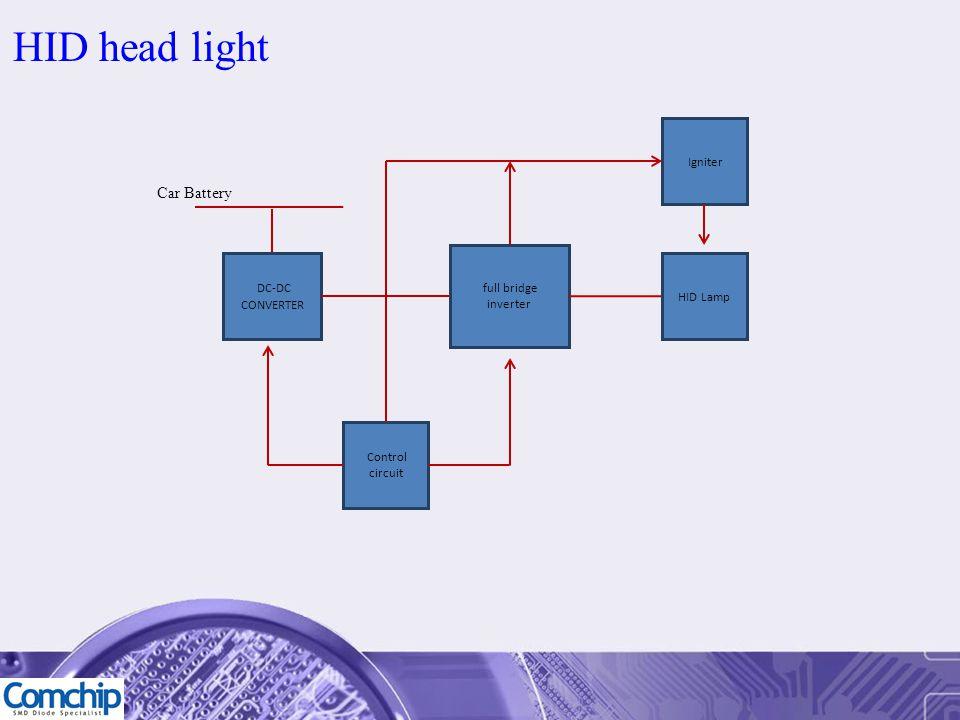 DC-DC CONVERTER HID Lamp Control circuit Car Battery Igniter full bridge inverter HID head light