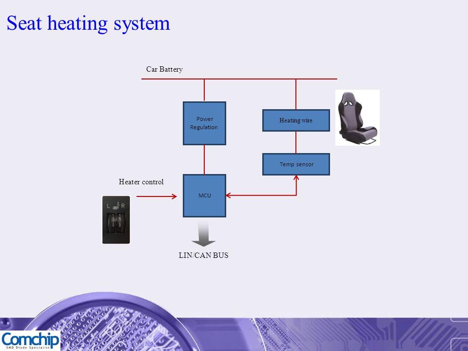 Seat heating system Temp sensor Power Regulation MCU Car Battery Heating wire LIN/CAN BUS Heater control