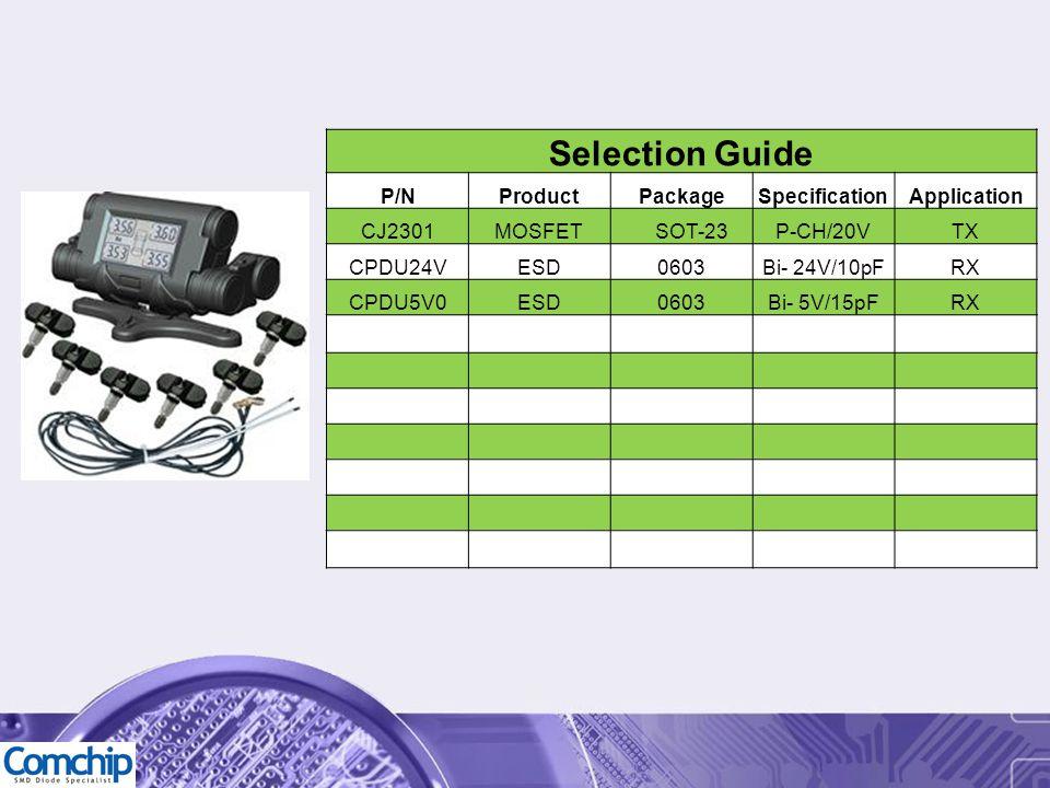 Selection Guide P/NProductPackageSpecificationApplication CJ2301MOSFET SOT-23P-CH/20V TX CPDU24VESD0603Bi- 24V/10pFRX CPDU5V0ESD0603Bi- 5V/15pFRX