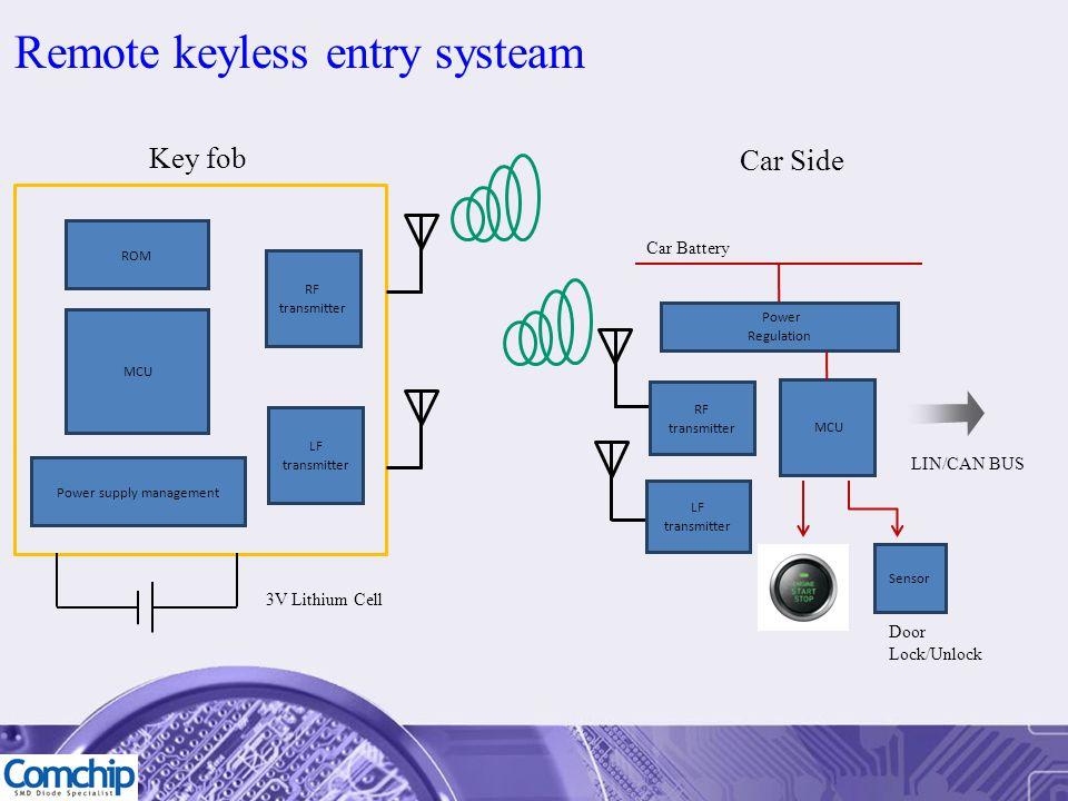 ROM MCU RF transmitter Power supply management Power Regulation MCU Car Battery 3V Lithium Cell Remote keyless entry systeam RF transmitter LF transmi