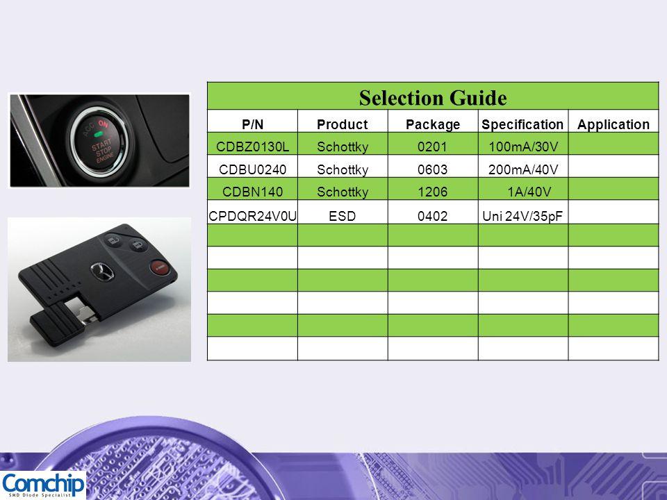 Selection Guide P/NProductPackageSpecificationApplication CDBZ0130LSchottky 0201 100mA/30V CDBU0240Schottky0603 200mA/40V CDBN140Schottky 1206 1A/40V