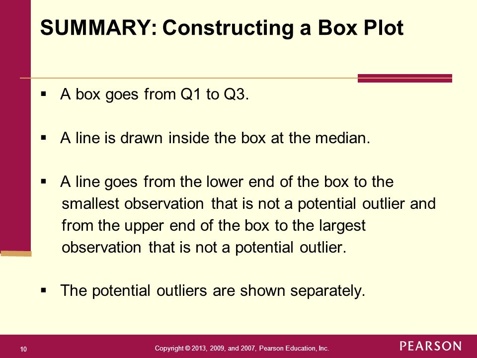 Copyright © 2013, 2009, and 2007, Pearson Education, Inc. 10  A box goes from Q1 to Q3.  A line is drawn inside the box at the median.  A line goes
