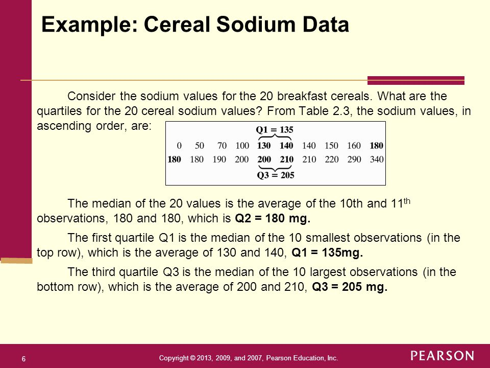 Copyright © 2013, 2009, and 2007, Pearson Education, Inc. 6 Consider the sodium values for the 20 breakfast cereals. What are the quartiles for the 20
