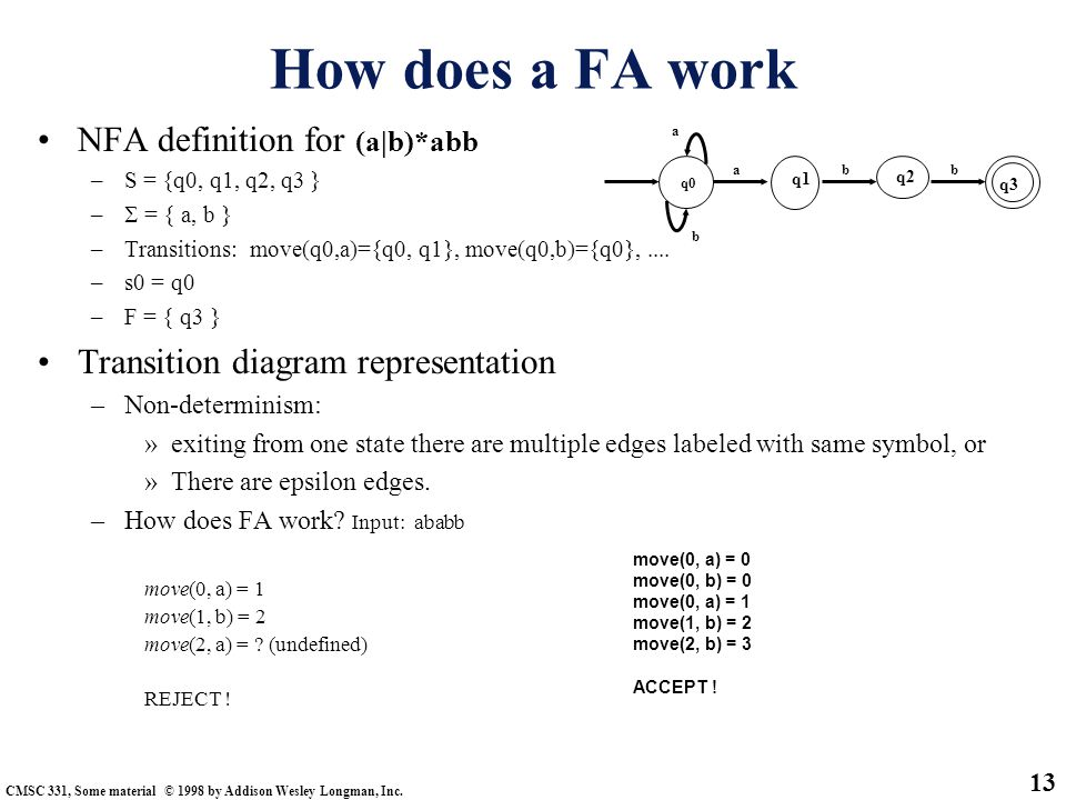 CMSC 331, Some material © 1998 by Addison Wesley Longman, Inc. 13 How does a FA work NFA definition for (a|b)*abb –S = {q0, q1, q2, q3 } –  = { a, b