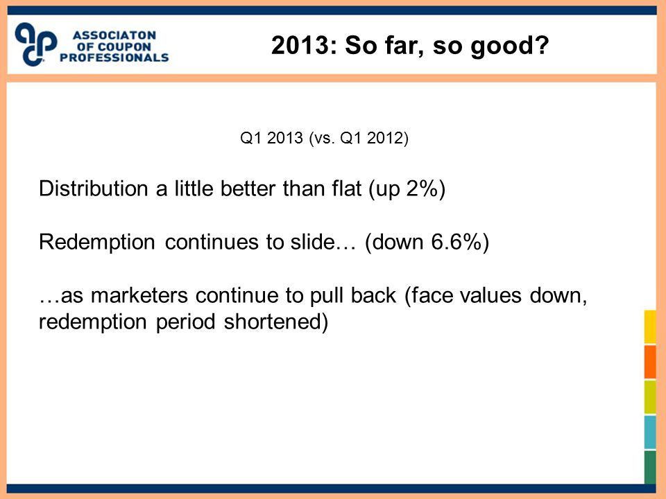 2013: So far, so good. Q1 2013 (vs.