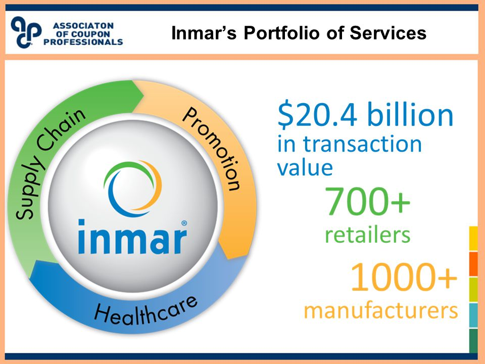 Inmar's Portfolio of Services