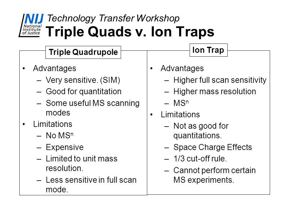 Technology Transfer Workshop Triple Quads v.Ion Traps Advantages –Very sensitive.