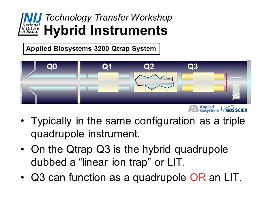 Technology Transfer Workshop Hybrid Instruments Typically in the same configuration as a triple quadrupole instrument. On the Qtrap Q3 is the hybrid q