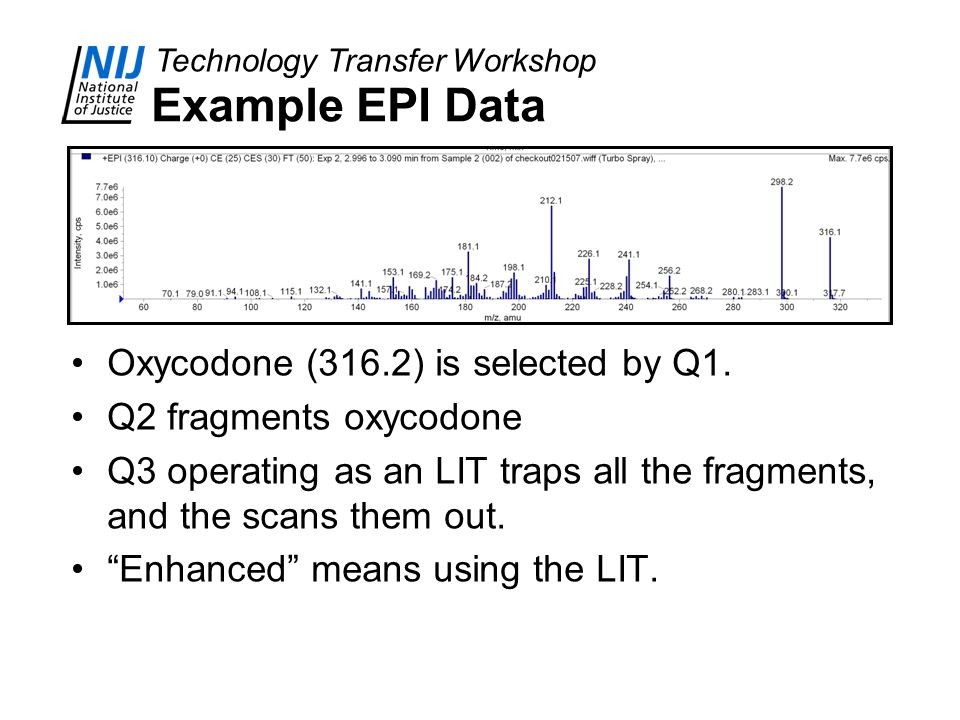 Technology Transfer Workshop Example EPI Data Oxycodone (316.2) is selected by Q1. Q2 fragments oxycodone Q3 operating as an LIT traps all the fragmen