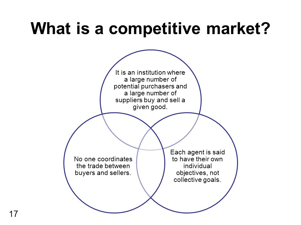 17 What is a competitive market? It is an institution where a large number of potential purchasers and a large number of suppliers buy and sell a give