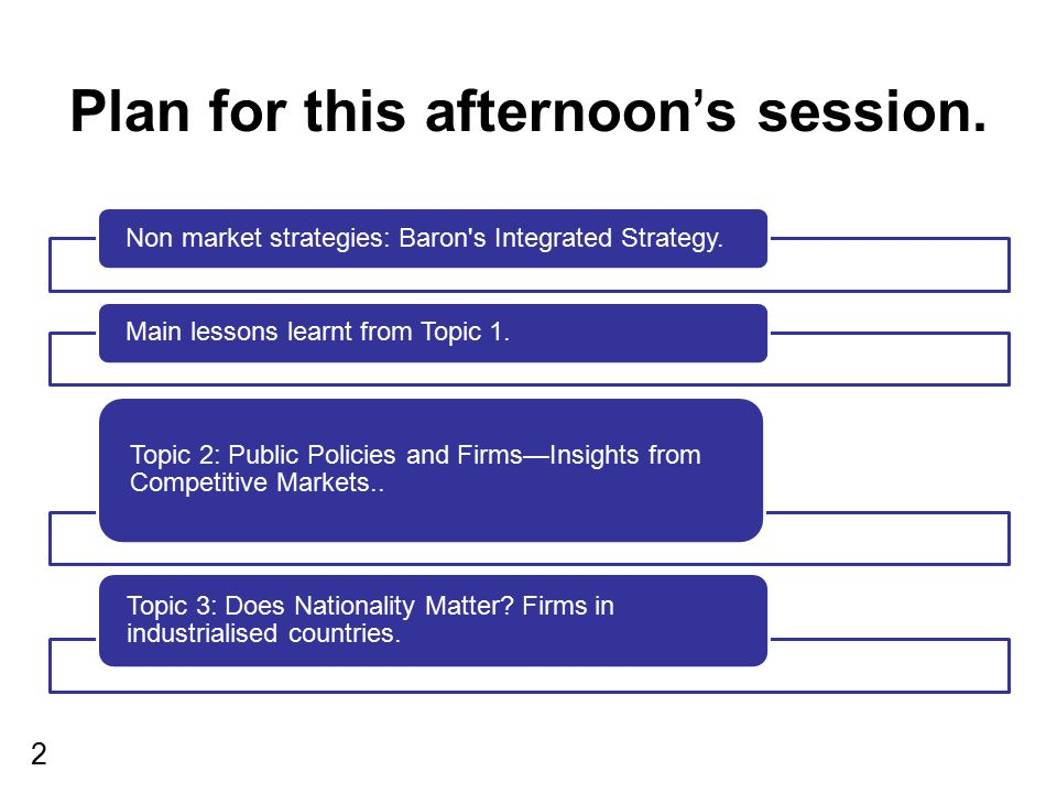 2 Plan for this afternoon ' s session. Non market strategies: Baron's Integrated Strategy.Main lessons learnt from Topic 1. Topic 2: Public Policies a