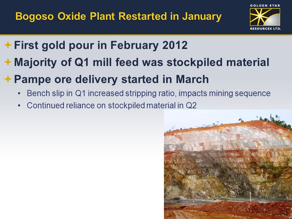 Bogoso Oxide Plant Restarted in January  First gold pour in February 2012  Majority of Q1 mill feed was stockpiled material  Pampe ore delivery sta