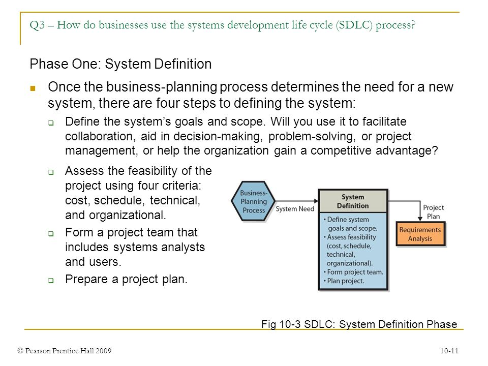 © Pearson Prentice Hall 2009 10-11 Q3 – How do businesses use the systems development life cycle (SDLC) process? Fig 10-3 SDLC: System Definition Phas