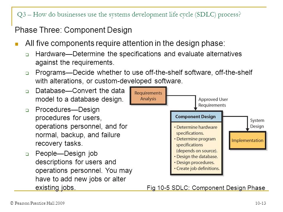 © Pearson Prentice Hall 2009 10-13 Q3 – How do businesses use the systems development life cycle (SDLC) process? Fig 10-5 SDLC: Component Design Phase