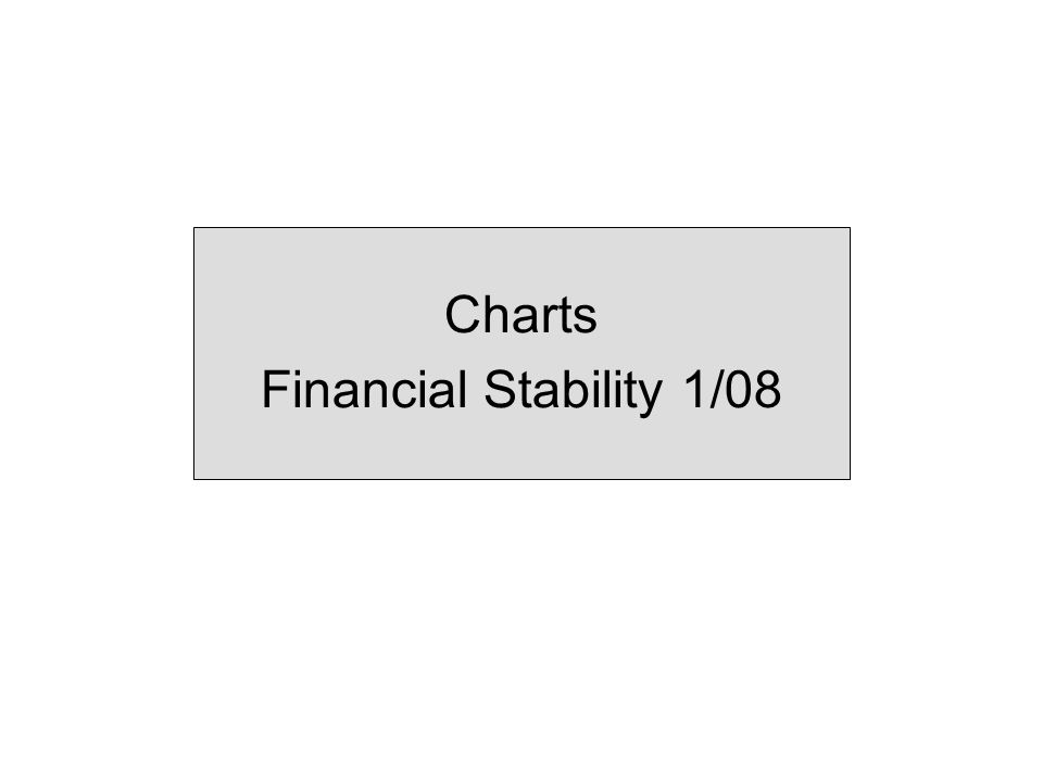 Equity requirements Lending margins Fees Collateral requirements Chart 3 Change in loan conditions for non-financial corporations.