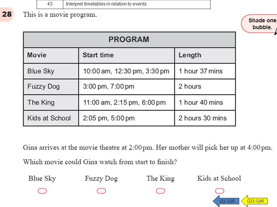 q28 Q1-Q20Q21-Q40 43Interpret timetables in relation to events