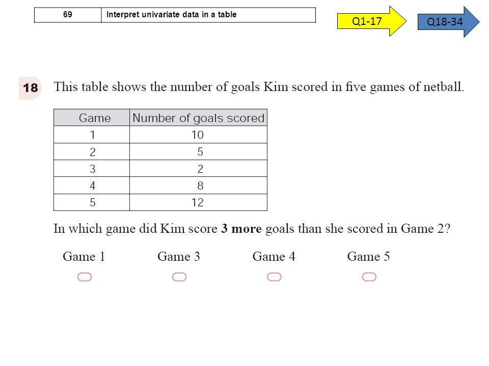 q4 1-1617-32 81 Calculate and interpret mean