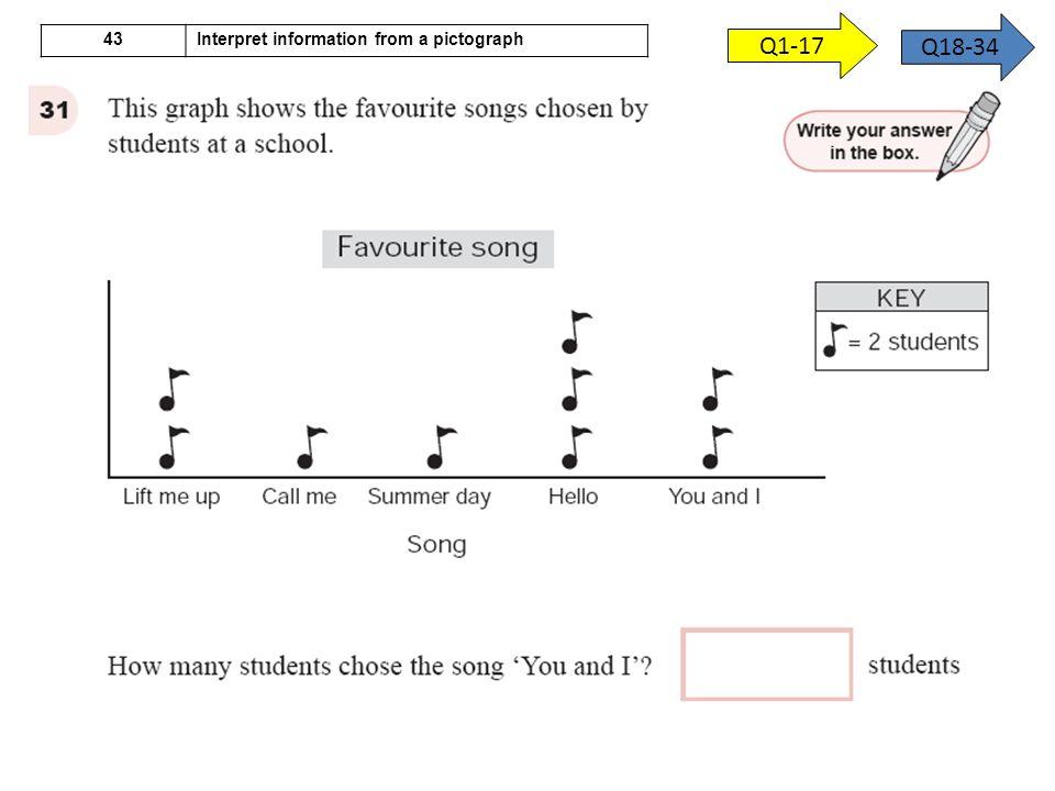 q29 1-1617-32 46 Perform computation involving percentages