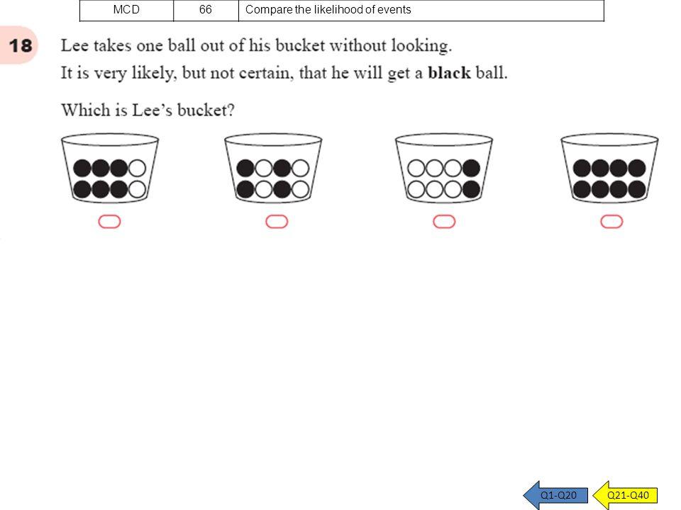 q19 1-1617-32 44 Perform computations involving percentages