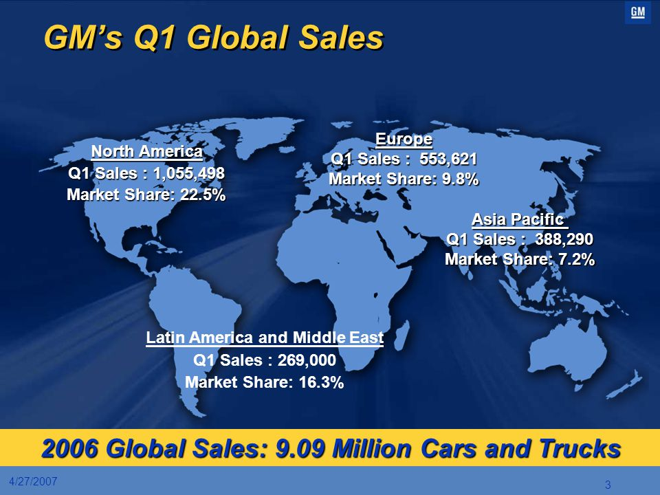 3 4/27/2007 GM's Q1 Global Sales North America Q1 Sales : 1,055,498 Market Share: 22.5% Latin America and Middle East Q1 Sales : 269,000 Market Share: