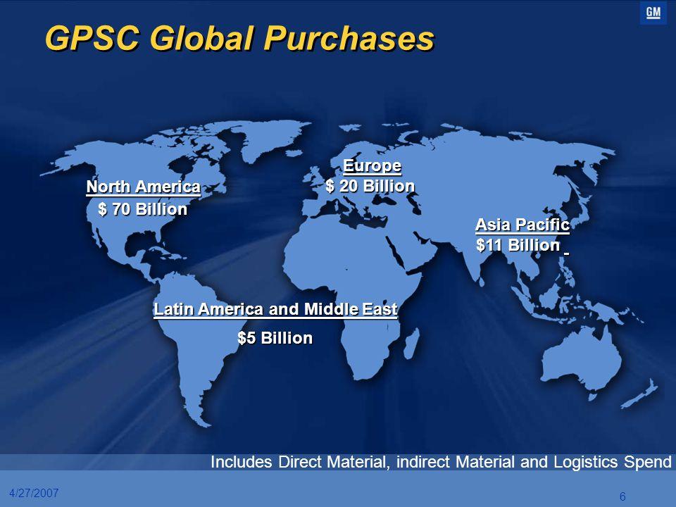 6 4/27/2007 GPSC Global Purchases North America $ 70 Billion Latin America and Middle East $5 Billion Europe $ 20 Billion Asia Pacific $11 Billion Inc