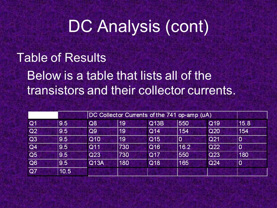 DC Analysis (cont) Table of Results Below is a table that lists all of the transistors and their collector currents.