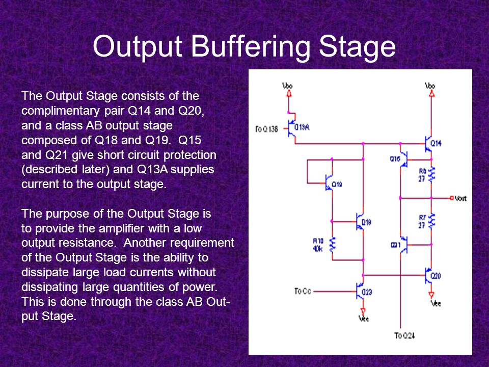 Output Buffering Stage The Output Stage consists of the complimentary pair Q14 and Q20, and a class AB output stage composed of Q18 and Q19. Q15 and Q