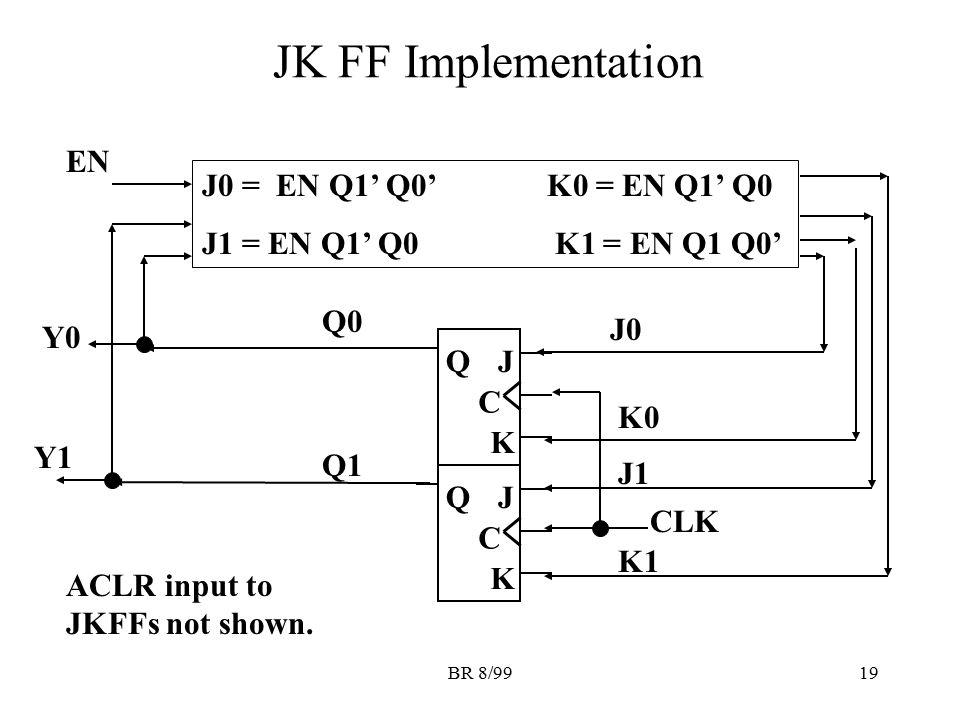 BR 8/9919 JK FF Implementation JQ C K JQ C K CLK J0 = EN Q1' Q0' K0 = EN Q1' Q0 J1 = EN Q1' Q0 K1 = EN Q1 Q0' EN Y0 Y1 ACLR input to JKFFs not shown.