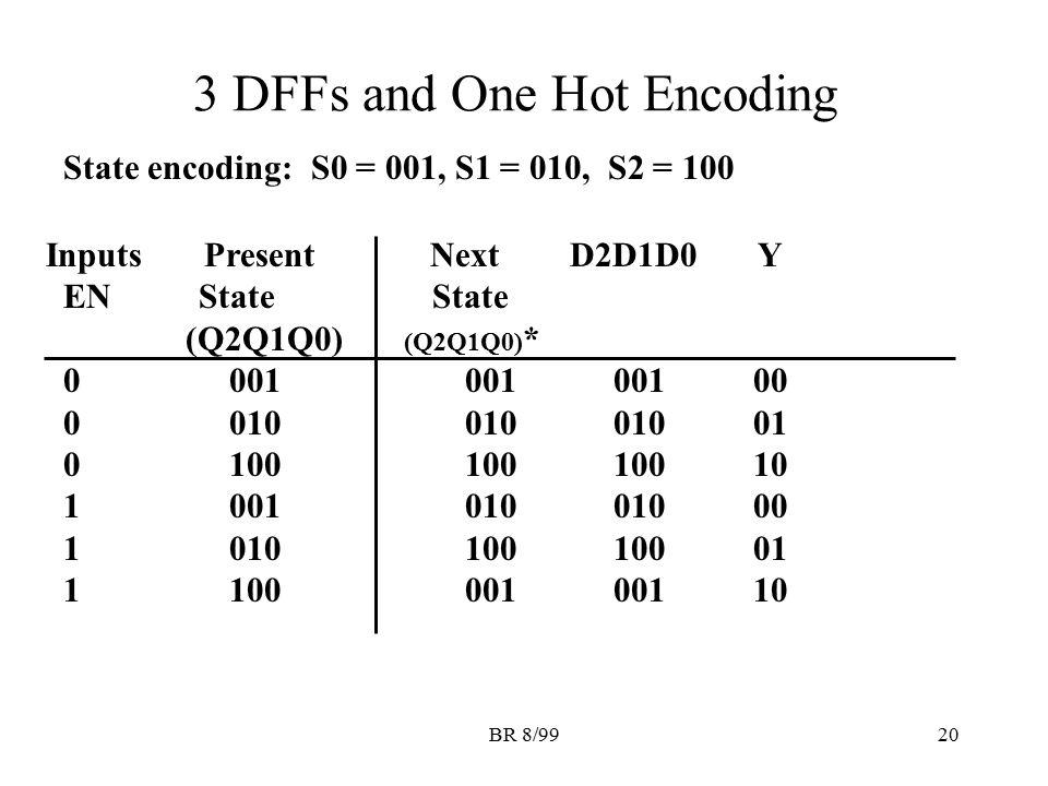 BR 8/9920 3 DFFs and One Hot Encoding State encoding: S0 = 001, S1 = 010, S2 = 100 Inputs Present Next D2D1D0 Y EN State State (Q2Q1Q0) (Q2Q1Q0) * 0 0