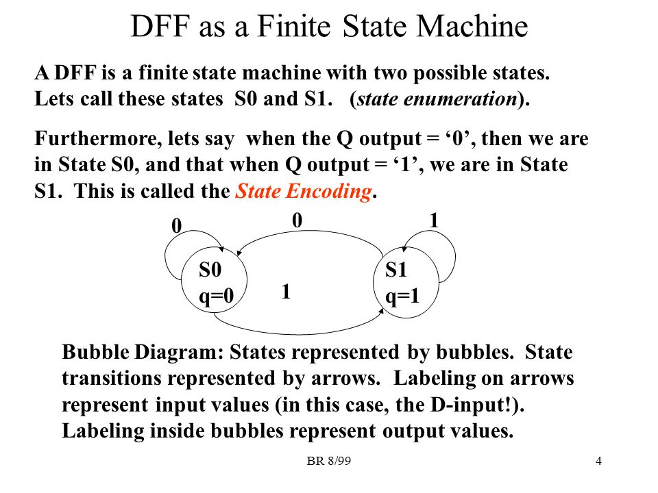 BR 8/994 DFF as a Finite State Machine A DFF is a finite state machine with two possible states. Lets call these states S0 and S1. (state enumeration)