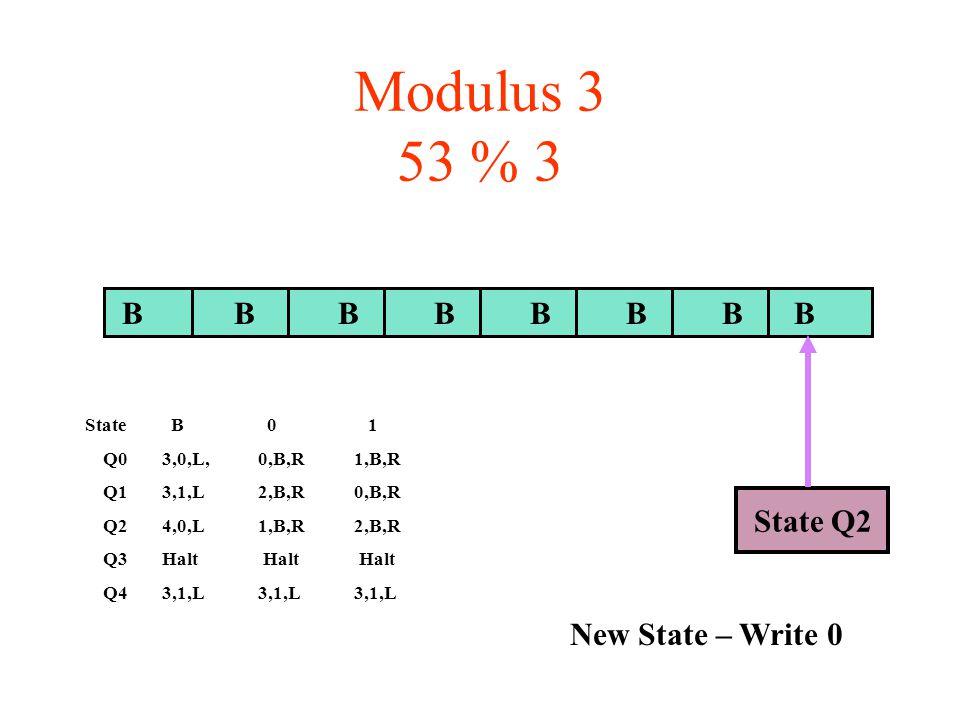 Modulus 3 53 % 3 BBBBBBBB State Q2 State B 0 1 Q03,0,L,0,B,R1,B,R Q13,1,L2,B,R0,B,R Q24,0,L1,B,R2,B,R Q3Halt Halt Halt Q43,1,L3,1,L3,1,L New State – Write 0