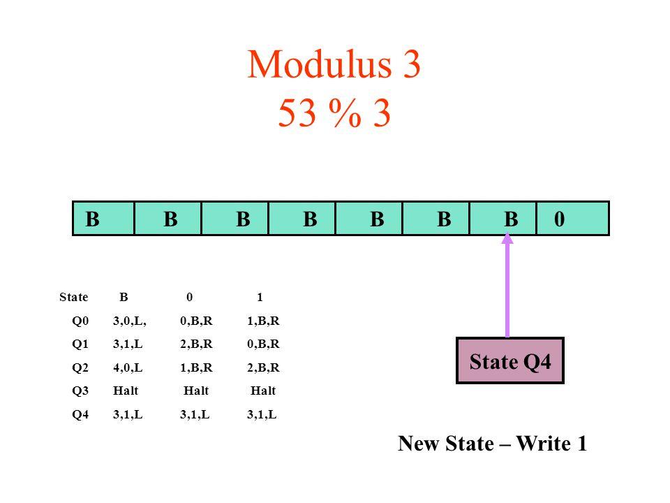 Modulus 3 53 % 3 B0BBBBBB State Q4 State B 0 1 Q03,0,L,0,B,R1,B,R Q13,1,L2,B,R0,B,R Q24,0,L1,B,R2,B,R Q3Halt Halt Halt Q43,1,L3,1,L3,1,L New State – Write 1