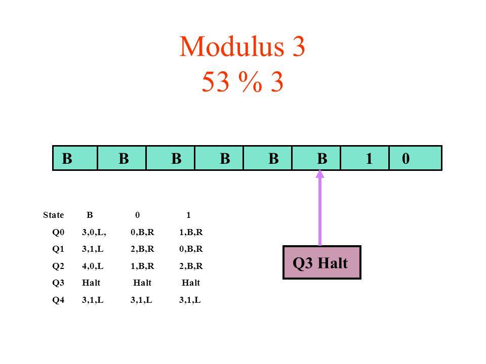 Modulus 3 53 % 3 B0BBBBB1 Q3 Halt State B 0 1 Q03,0,L,0,B,R1,B,R Q13,1,L2,B,R0,B,R Q24,0,L1,B,R2,B,R Q3Halt Halt Halt Q43,1,L3,1,L3,1,L