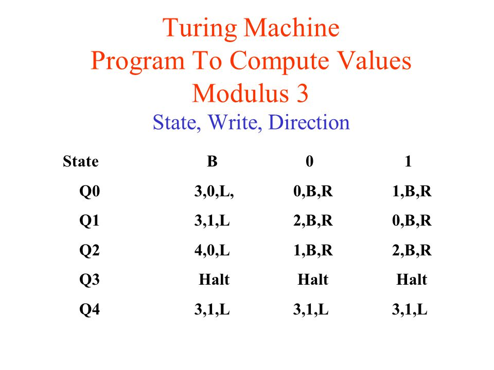 Turing Machine Program To Compute Values Modulus 3 State, Write, Direction State B 0 1 Q03,0,L,0,B,R1,B,R Q13,1,L2,B,R0,B,R Q24,0,L1,B,R2,B,R Q3 Halt Halt Halt Q43,1,L3,1,L3,1,L