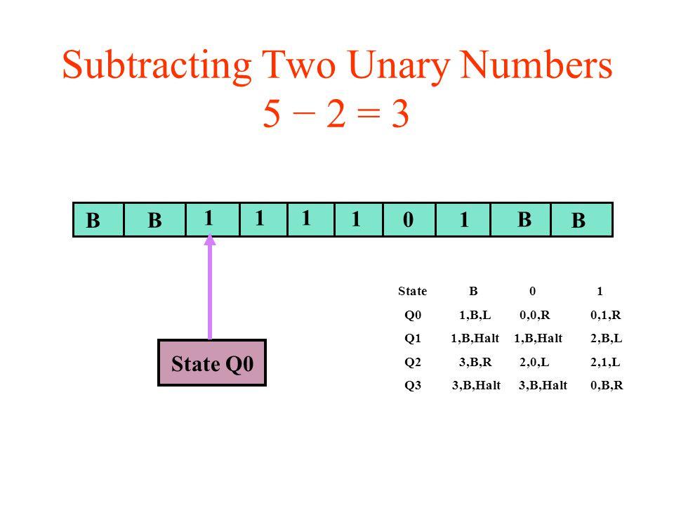 Subtracting Two Unary Numbers 5 − 2 = 3 BB B 11 01 B State Q0 1 1 State B 0 1 Q0 1,B,L 0,0,R 0,1,R Q1 1,B,Halt 1,B,Halt 2,B,L Q2 3,B,R 2,0,L 2,1,L Q3 3,B,Halt 3,B,Halt 0,B,R